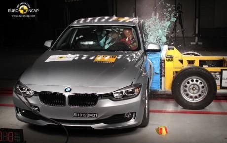 یورو انکپ یا NCAP چیست ؟