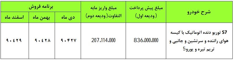 شروع مرحله دوم پیش فروش قطعی هایما S7 توربو / خرداد 97
