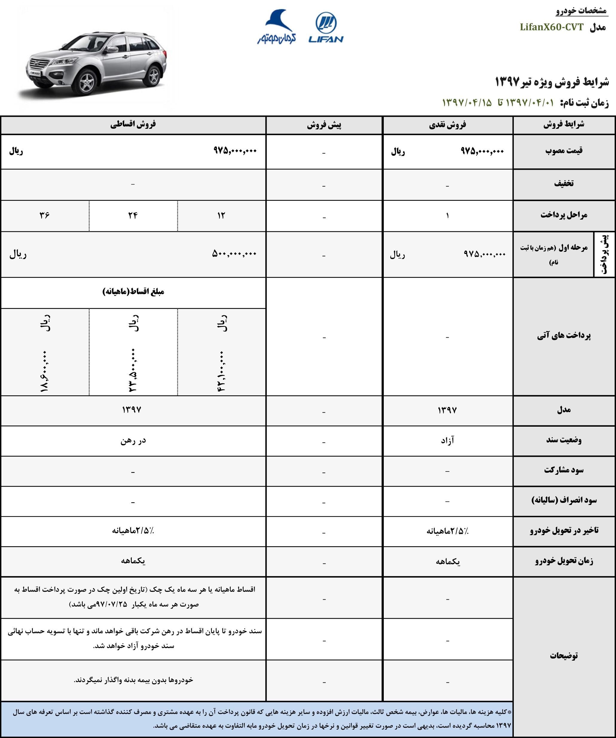 شرایط فروش لیفان X60/ تیر97