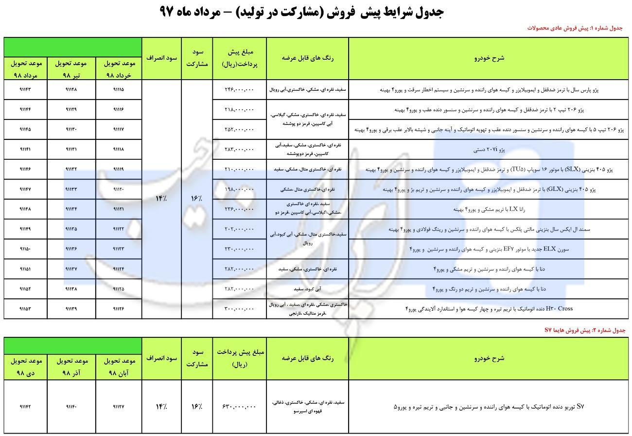 شرایط فروش 13 محصول گروه ایران خودرو / مرداد 97 (مشارکت در تولید)