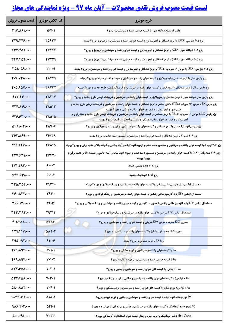 لیست قیمت کارخانه ای و نمایندگی محصولات ایران خودرو