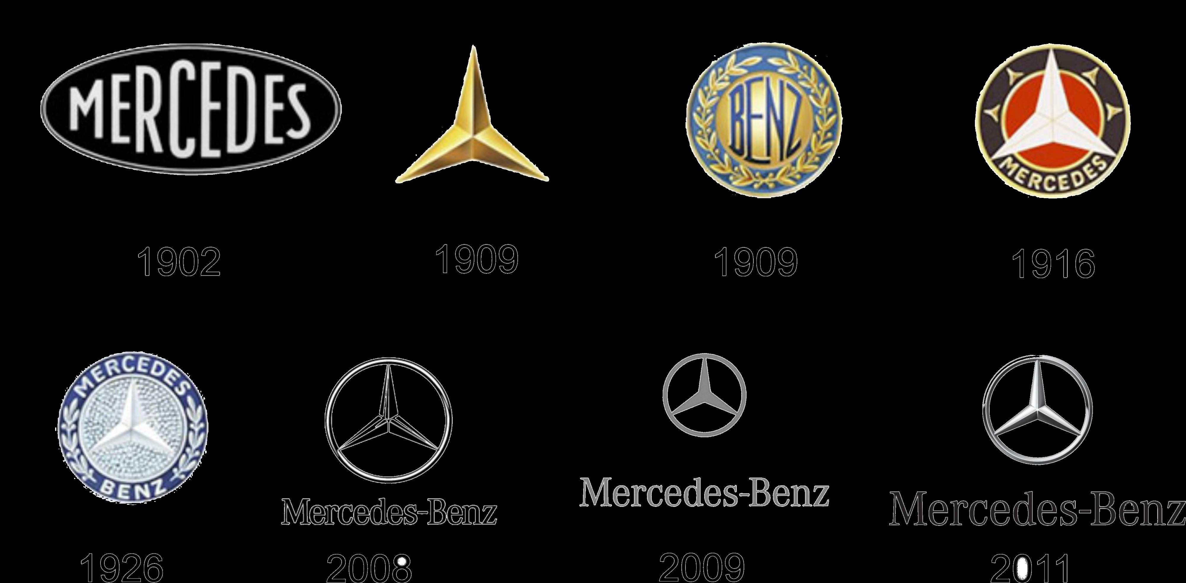 بررسی نحوه طراحی و تاریخچه لوگوی مرسدس بنز