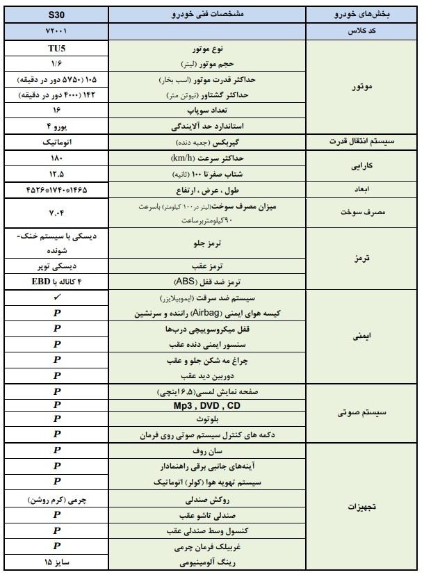 معرفی و مشخصات فنی دانگ فنگ S30 محصول جدید ایران خودرو