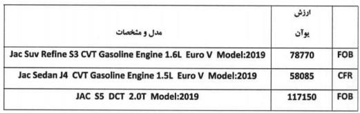 گمرک ارزش خودروهای جک مدل 2019 را منتشر کرد