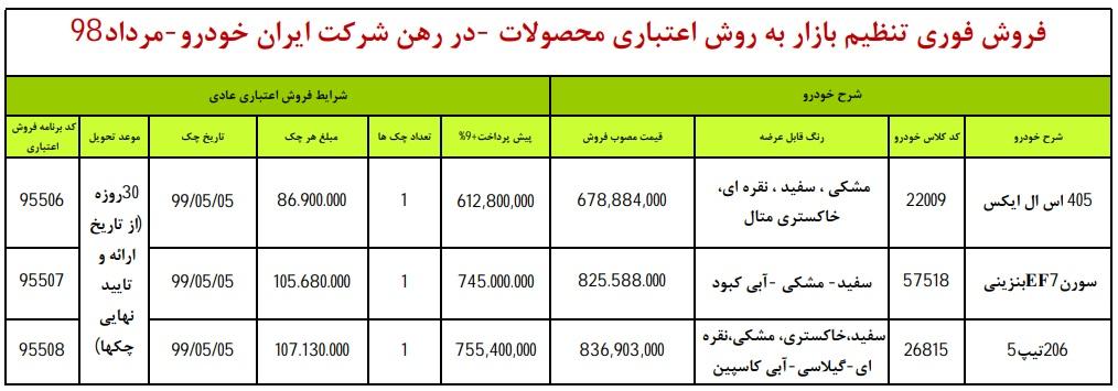 فروش فوری ایران خودرو سه شنبه 1 مرداد 98 از ساعت 11 صبح