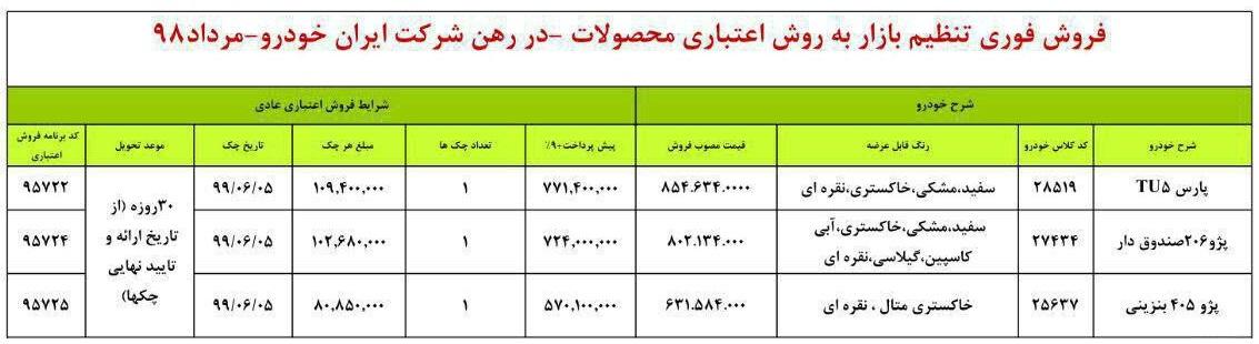 شرایط فروش اقساطی ایران خودرو تحویل فوری چهارشنبه 30 مرداد 98
