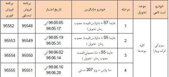 شرایط تبدیل سوزوکی ویتارا به سایر محصولات ایران خودرو