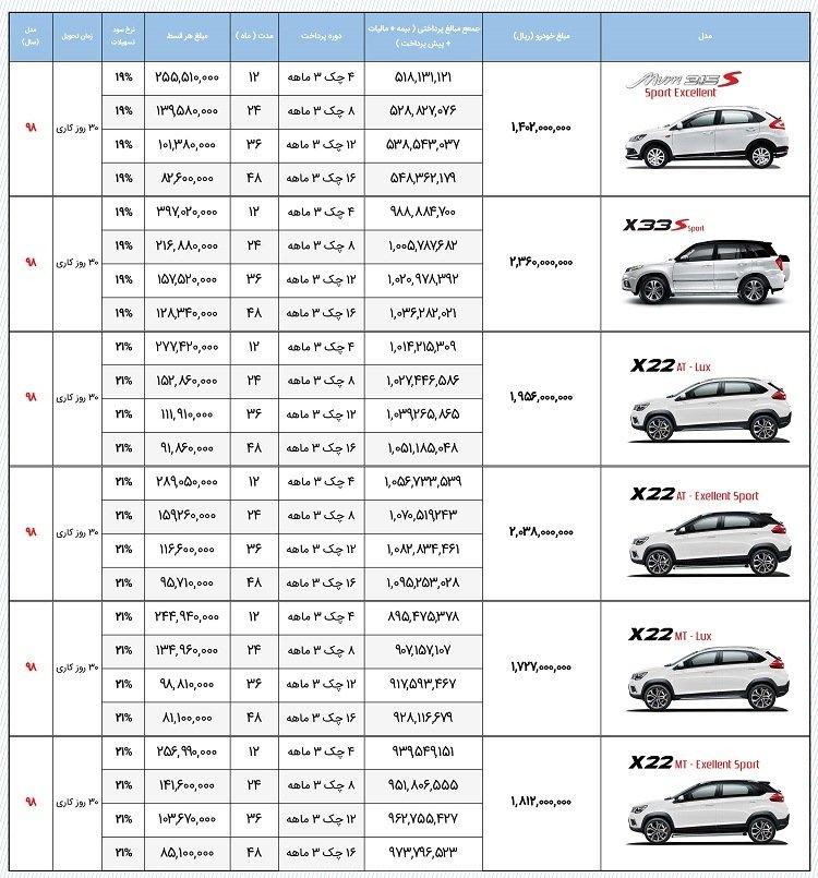 شرایط فروش اقساطی مدیران خودرو