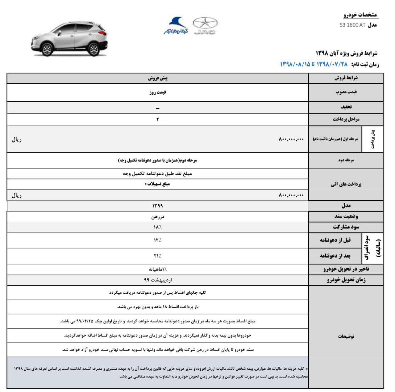 فروش اقساطی خودرو جک s3/ جدول 3
