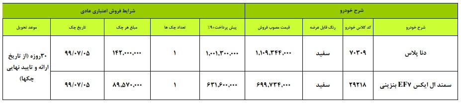 فروش فوری ایران خودرو چهارشنبه 27 شهریور 98