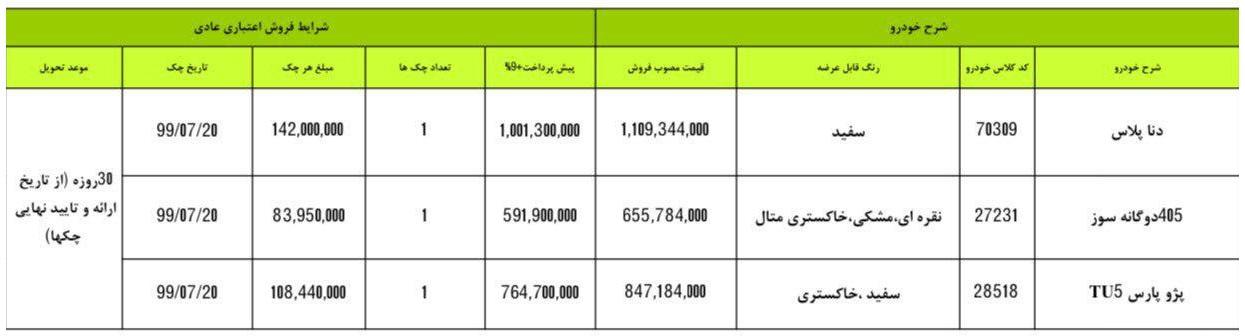 فروش فوری ایران خودرو به صورت اعتباری / چهارشنبه 17 مهر 98