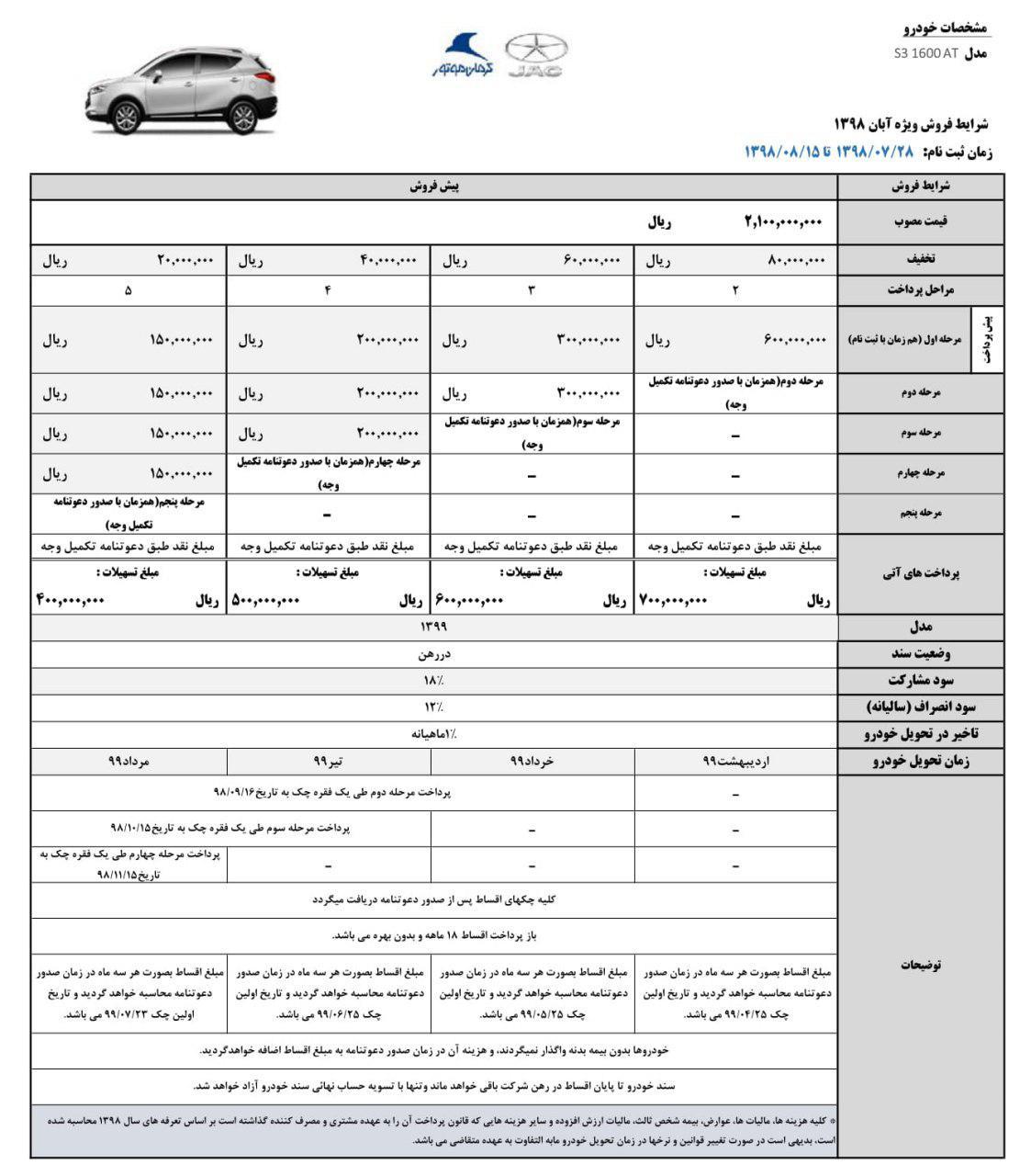 فروش اقساطی خودرو جک s3/ جدول 2