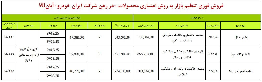 فروش اقساطی ایران خودرو / یکشنبه19 آبان 98