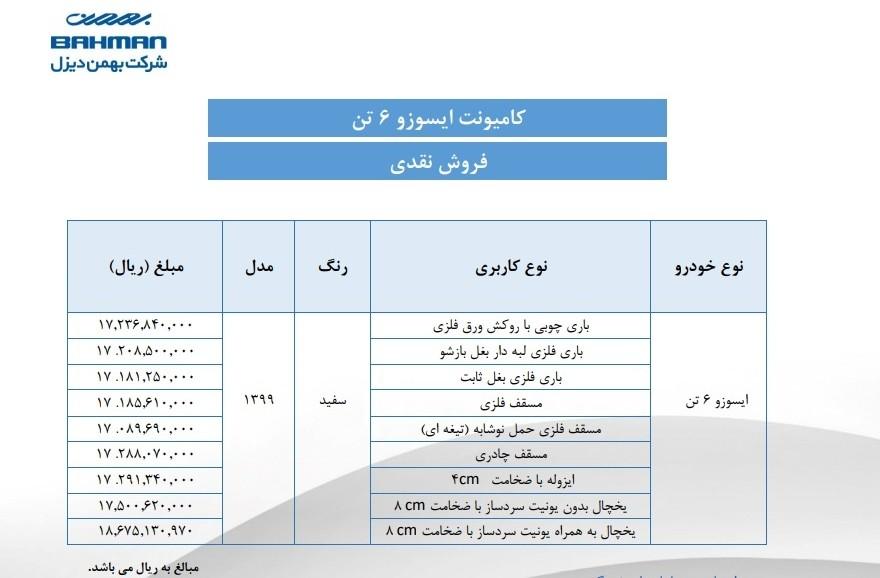 شرایط فروش محصولات بهمن دیزل