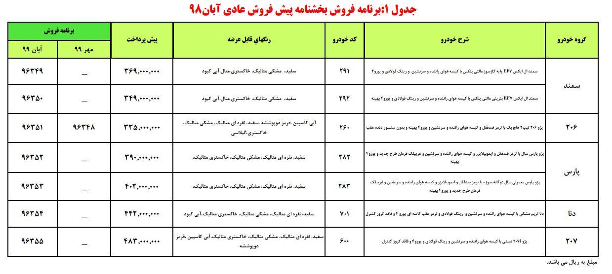 پیش فروش ایران خودرو از سه شنبه 21 آبان 98