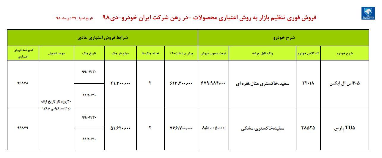 فروش اقساطی ایران خودرو یکشنبه 29 دی 98