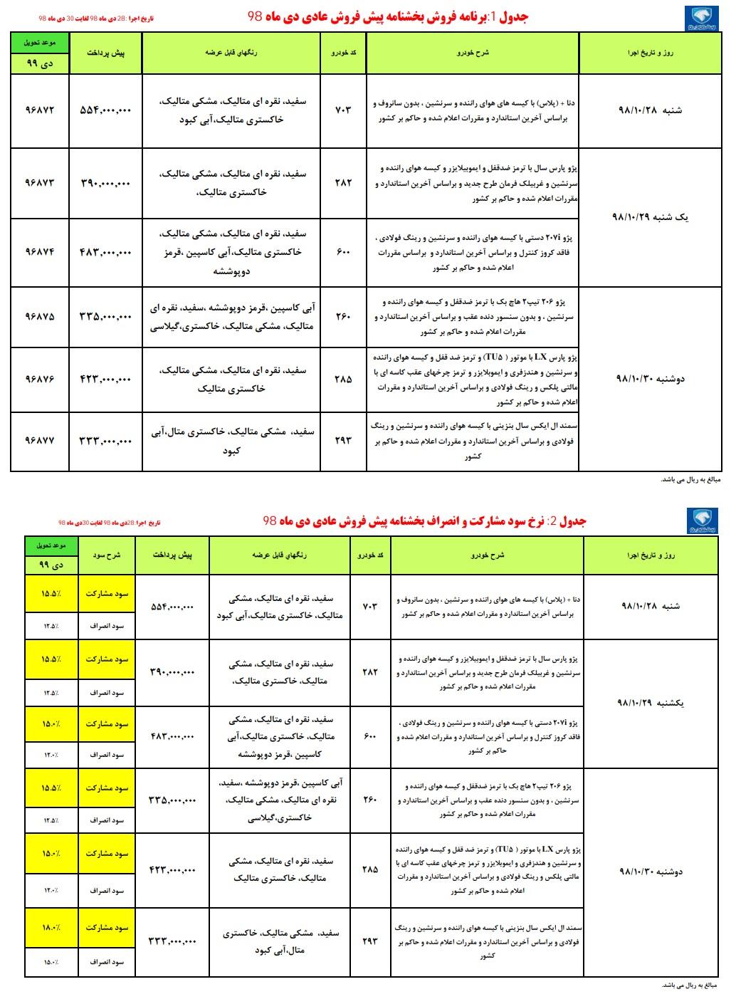 پیش فروش ایران خودرو از شنبه 28 دی 98 لغایت دوشنبه 30 دی 98