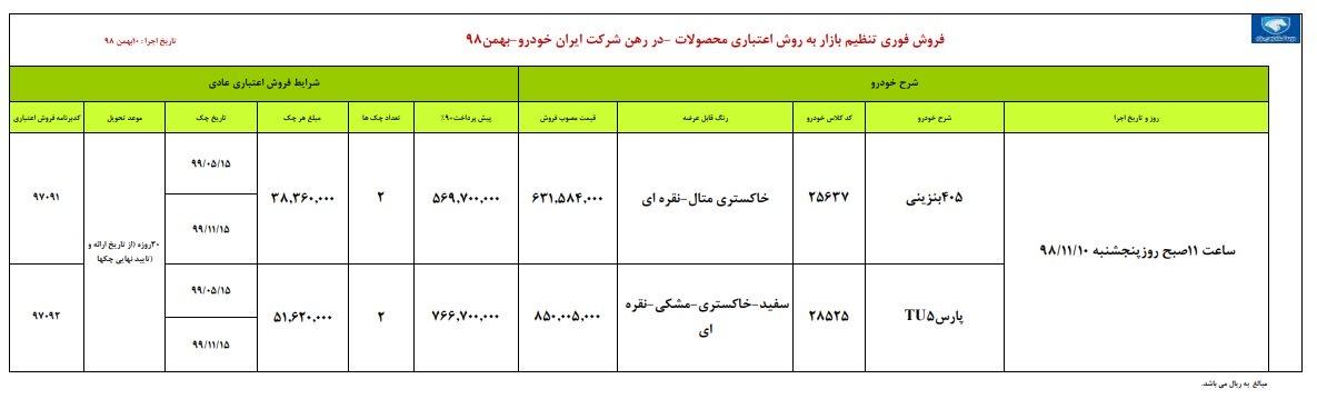 فروش اقساطی ایران خودرو پنجشنبه 10 بهمن 98