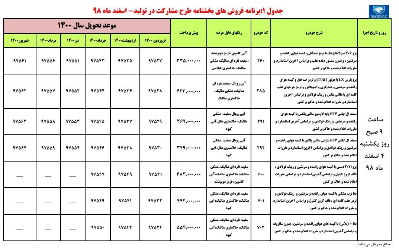 پیش فروش ایران خودرو از یکشنبه 4 اسفند 98 ساعت 9 صبح