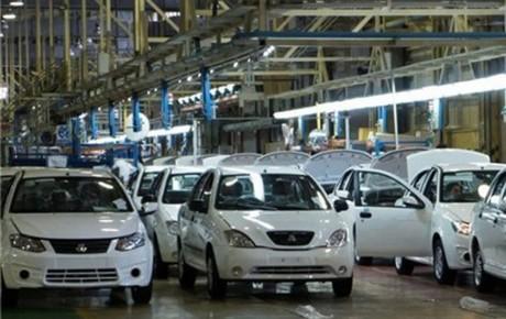 میزان سهم خودرو در تورم
