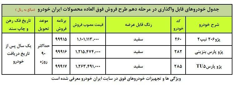 فروش فوری پژو پارس ایران خودرو