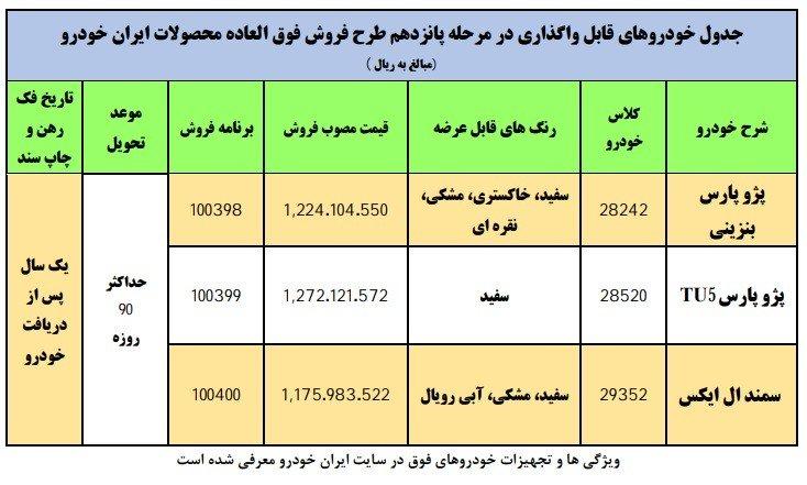 فروش فوری ایران خودرو / فروردین 1400