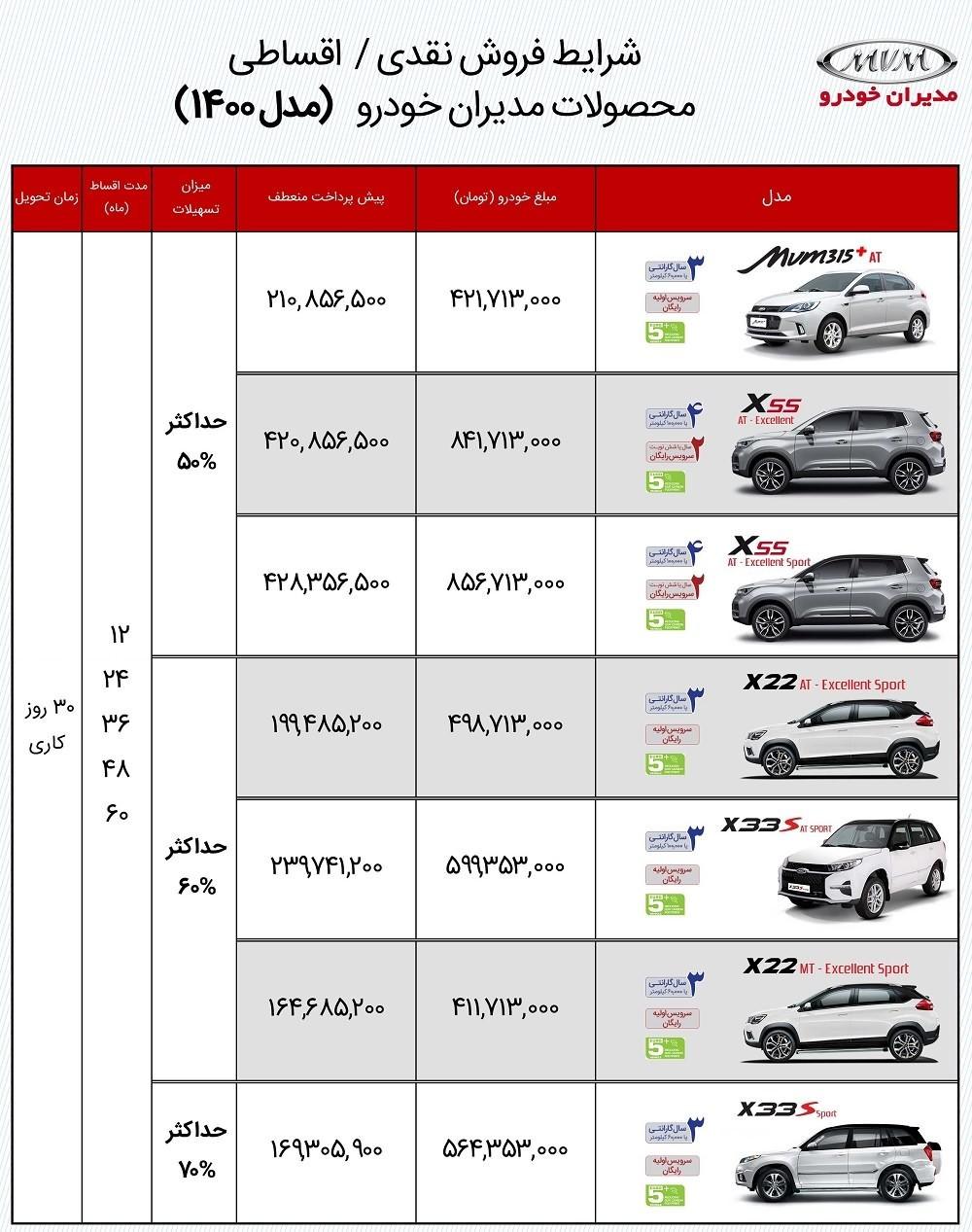 فروش اقساطی مدیران خودرو MVM / مرداد 1400