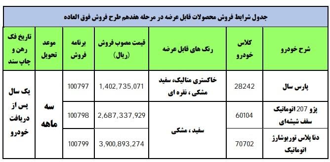 شرایط فروش فوری ایران خودرو خرداد 1400