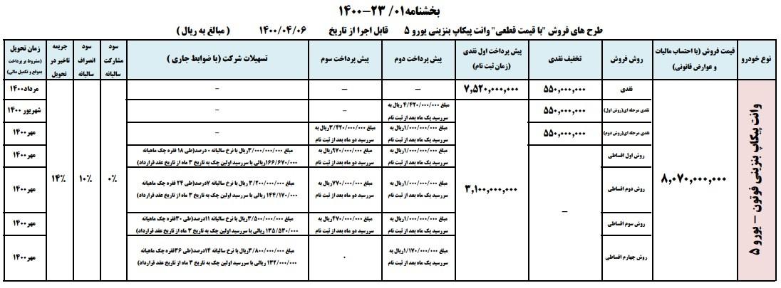 شرایط فروش پیکاپ فوتون ایران خودرو