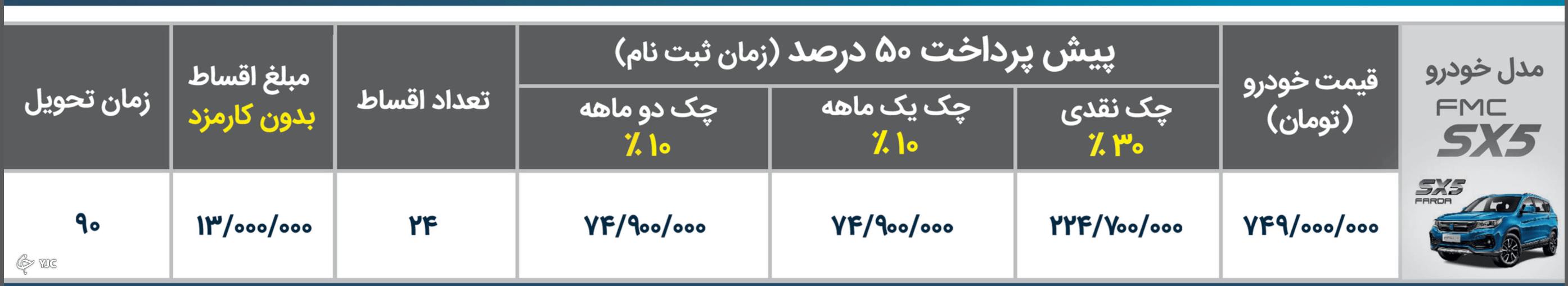 فروش اقساطی فردا SX5 / مهر 1400