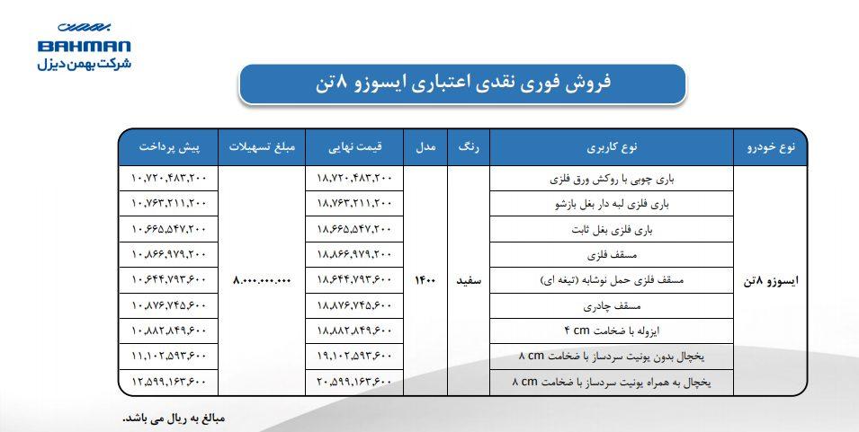 شرایط فروش محصولات بهمن دیزل / تیر 1400