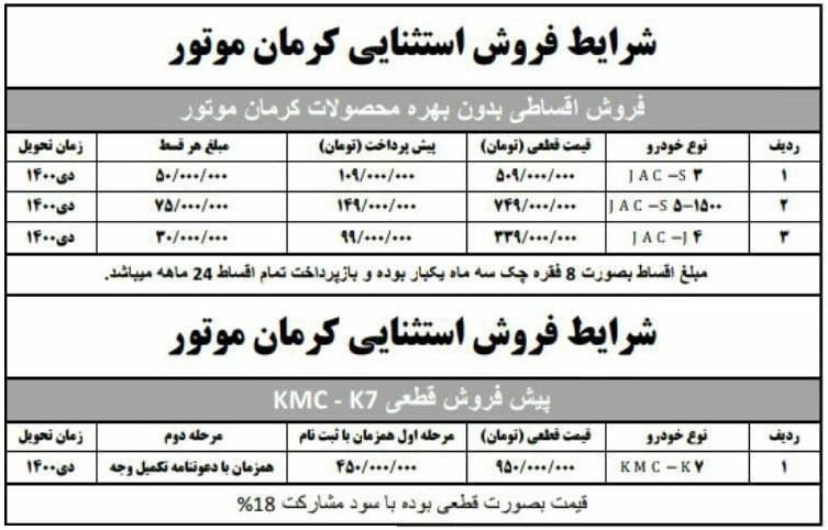 شرایط فروش محصولات جک کرمان موتور / تیر 1400