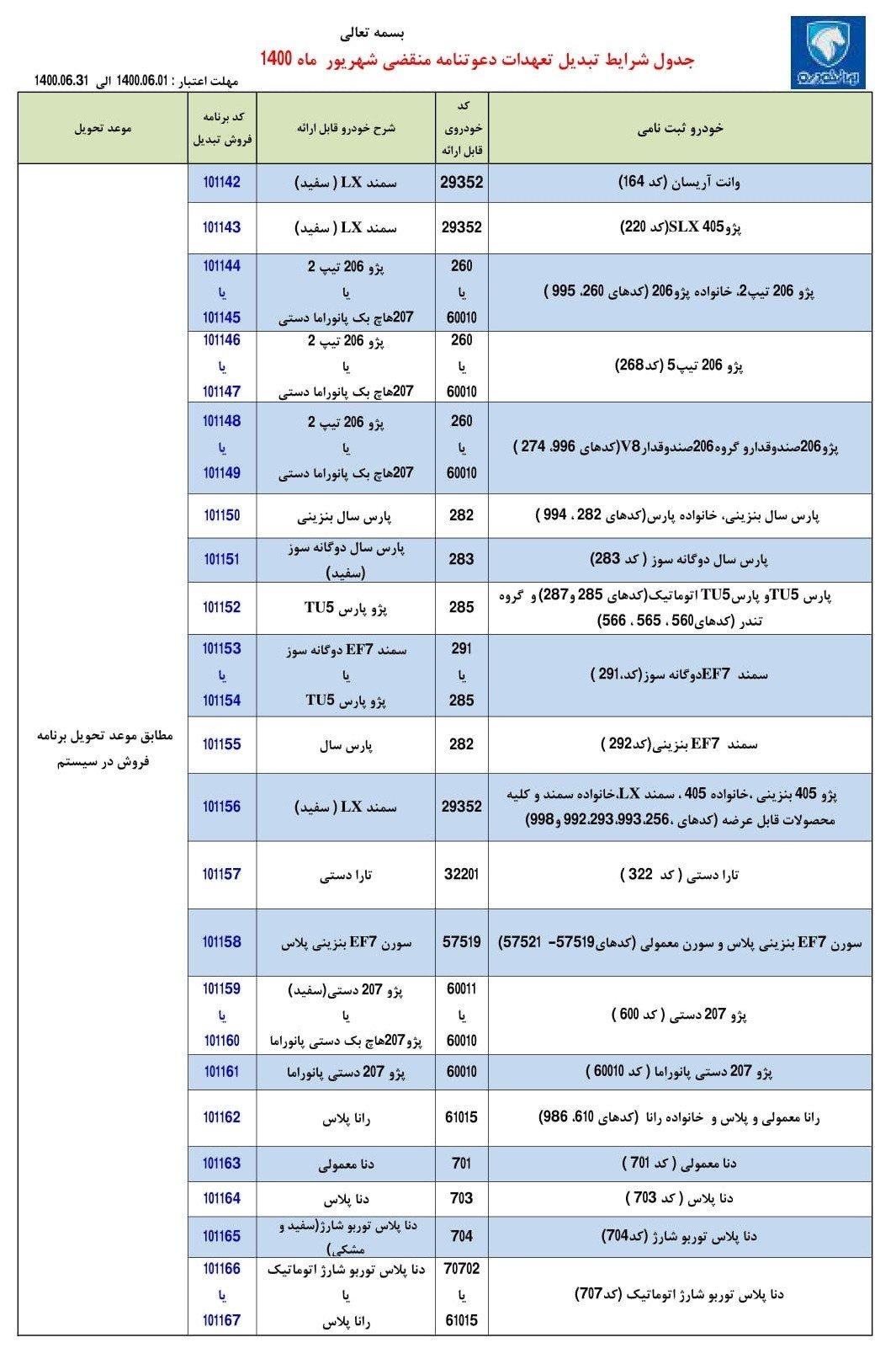 طرح تبدیل حوالههای ایران خودرو / شهریور 1400