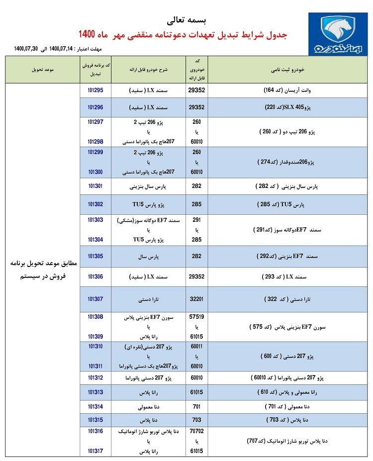 طرح تبدیل حوالههای ایران خودرو / مهر 1400