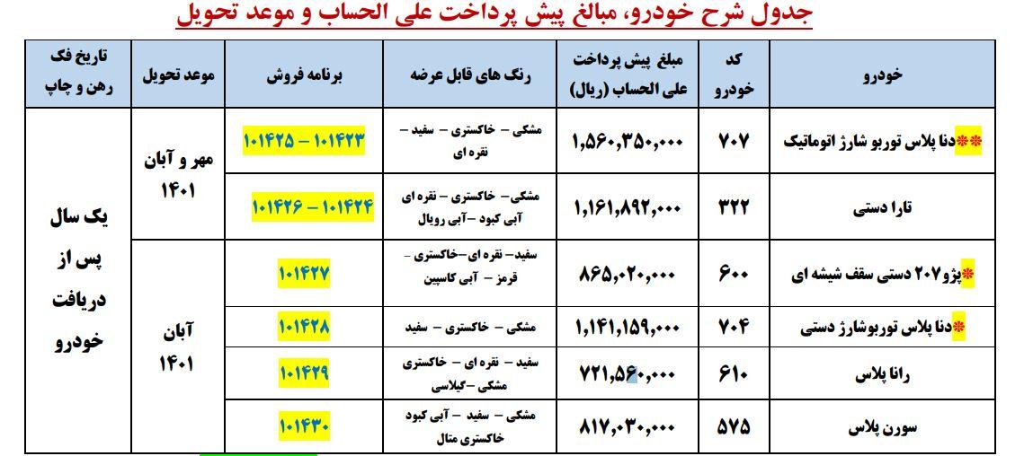 ثبت نام پیش فروش ایران خودرو / آبان 1400